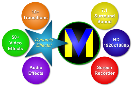 VideoMeld Features